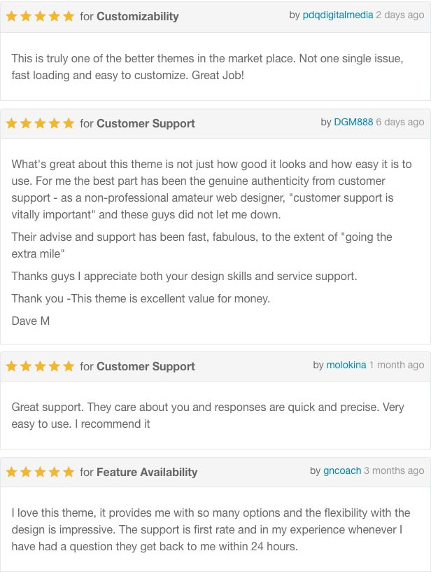 Our Happy Customers